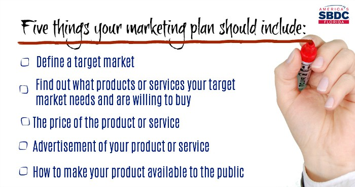 5 things your business marketing plan should include