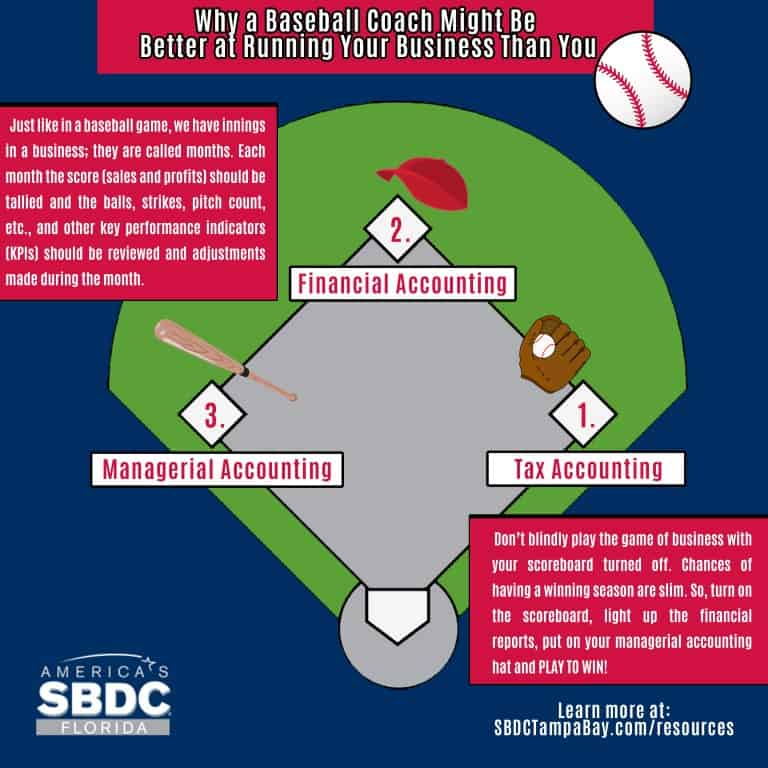 Why a Baseball Coach Might Be Better at Running Your Business Than You