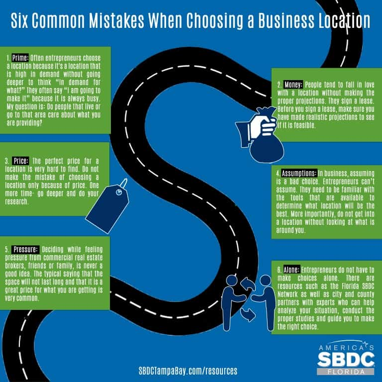 Six Common Mistakes When Choosing a Business Location