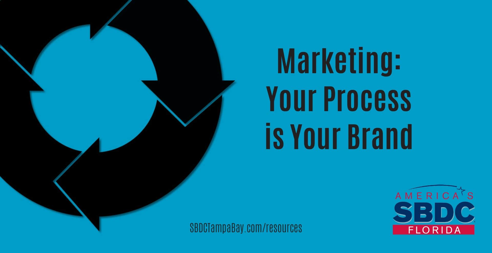 Marketing: Your Process is Your Brand